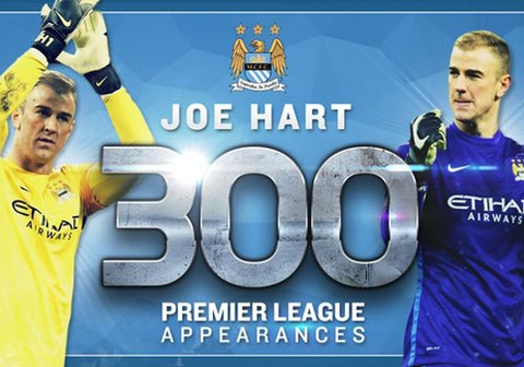 Southampton vs Man City (0-0, H1): Joe Hart co tran thu 300 hinh anh