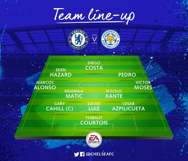 Chelsea 3-0 Leicester: Giai nguy cho Antonio Conte hinh anh 8