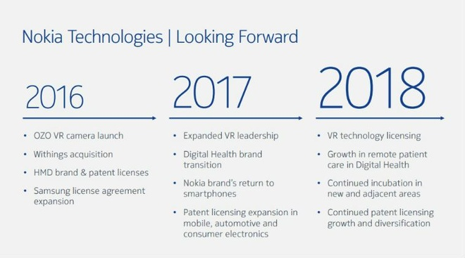 Nokia nam 2017: Smartphone Android va noi dung VR hinh anh 1